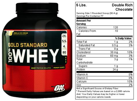 whey gold baltymai
