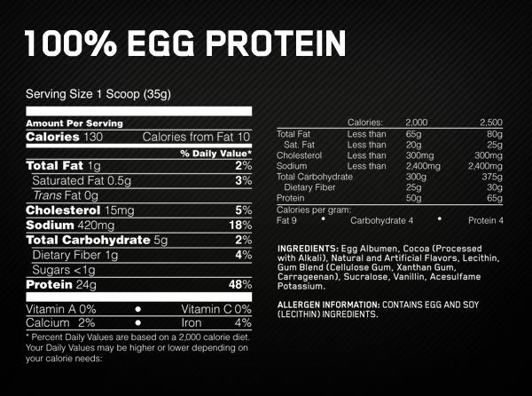 100% Egg Gold Standard sudėtis