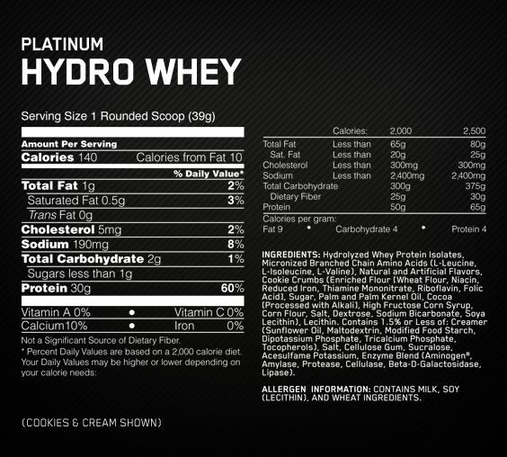 Platinum Hydrowhey sudėtis