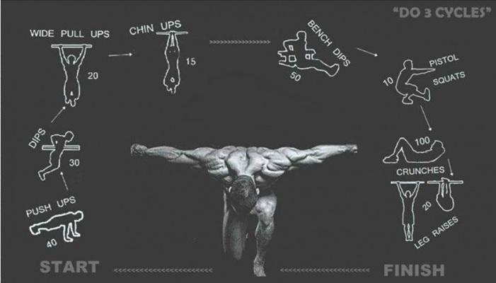Viso kūno treniruotė