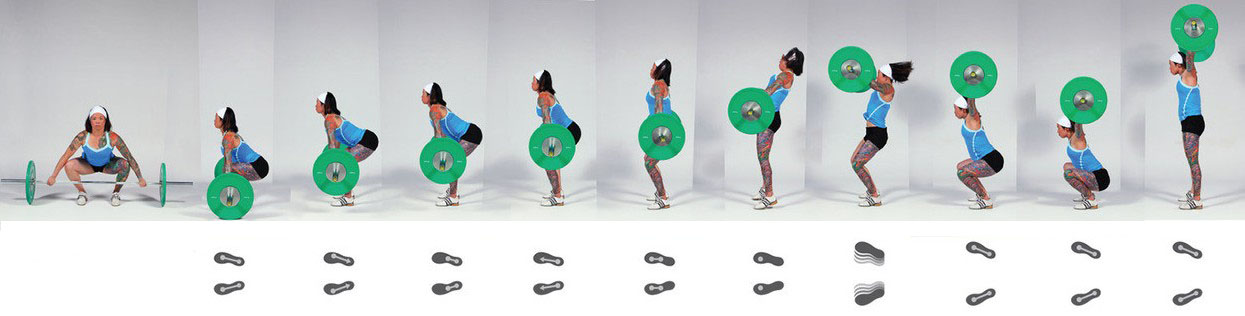 power snatch pratimas
